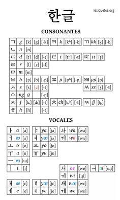 Korean Alphabet Letters, Learn Korean Alphabet, Hangul Alphabet, Korean Words Learning, Korean Language Learning, Language Study, Learn A New Language, Alfabeto Ogham, Learning Languages Tips