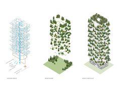 Green News « TETO | Arquitetura Sustentável e Paisagismo | Arquiteto Paulo Trigo | Limeira