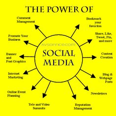 What do you find to be the best tool for your social media outreach?