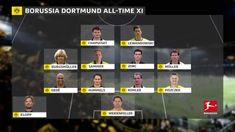 Borussia Dortmund's all-time top XI, featuring Robert Lewandowski, Jürgen Klopp and Mats Hummels: * Borussia Dortmund's all-time top XI,…