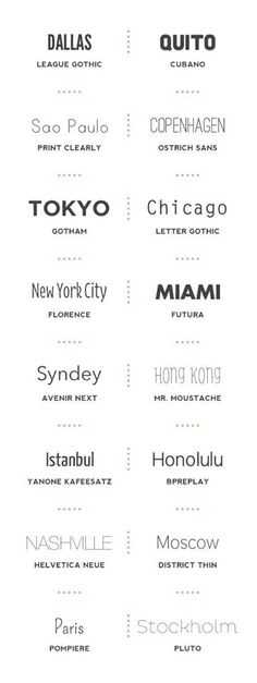 Favorite fonts - Sans serif fonts that characterize big cities. I'd like to use these for other projects as well. Illustration Inspiration, Graphic Design Inspiration, Creative Inspiration, Typography Letters, Graphic Design Typography, Bold Typography, Font Logo Design, Propaganda E Marketing, Brand Design