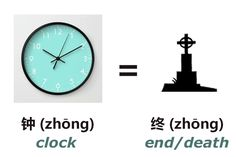Learn about Chinese homophones, hilarious puns, and the Chinese customs that result from them! Fun Conversation Starters, Chinese Buildings, Chinese Words, Interesting Topics, Word Play, More Words, Teaching Materials, Textbook, Puns