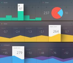 UI Design: Analytics | from Abduzeedo.com
