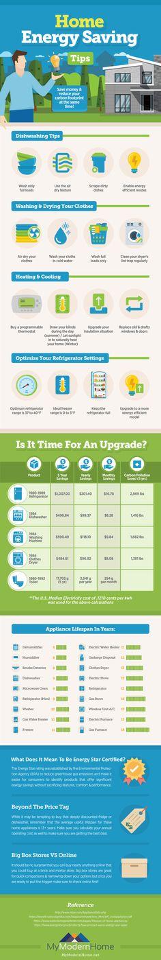Energy Saving Tips Infographic