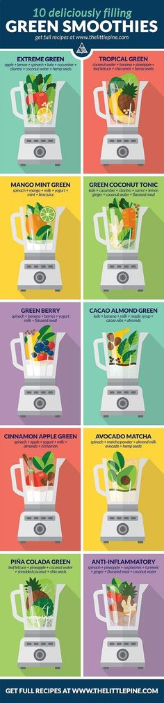Green Smoothie Recipes The Little Pine Click . - Green Smoothie Recipes The Little Pine Click the image or link f - Smoothie Mixer, Juice Smoothie, Smoothie Drinks, Breakfast Smoothies, Smoothie Bowl, Smoothie Prep, Nutritious Breakfast, Smoothie Cleanse, Juice Diet
