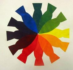 Grade 5 Color Wheels, Cedar Creek: Anna2272's art on Artsonia  Fifth graders used only red, yellow and blue tempera paint to mix the 12 colors on the color wheel. They folded a 12 x 18 white paper into 12 sections and mixed and painted each block. Once dry, they created a pattern and used that to cut out 12 of the same shape. They were then glued onto a nuetral background. This project reinforced color wheel order and gave them valuable mixing experience.