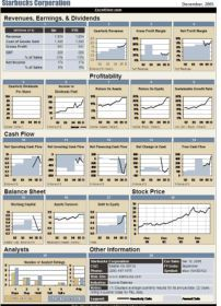 Free Excel Dashboard Templates Service Business - Business intelligence excel templates