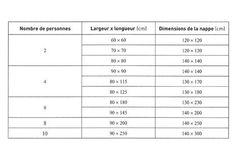 R sultat de recherche d 39 images pour neufert table - Table ronde 8 personnes dimensions ...