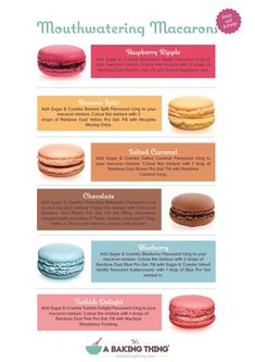 Decorating your cakes with macarons? Here's our guide to mastering the different flavours French Macaroon Recipes, French Macaroons, French Desserts, Cute Desserts, Delicious Desserts, How To Make Macaroons, French Macaron Filling, French Macaron Flavors, Macaroon Filling