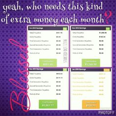 "This isn't for you if you couldn't use some extra money each month,  if you don't use social media,  or wear makeup. .. but if you do and you can spare about 15 minutes a day you could be adding hundreds a month to your income with Younique. Have questions about this great company and its opportunities?  I'd love to talk with you about it. Ready to change your situation?  Go to www.beautylashful.com and click ""Join"""