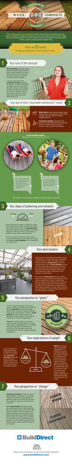 Builddirect_Wood Decking Or Composite Decks: An Infographic https://www.builddirect.com/blog/wood-decking-or-composite-decks-an-infographic/