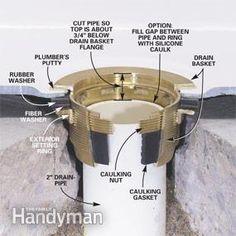 Leaky Shower Drain Repair Shower Drain Installation