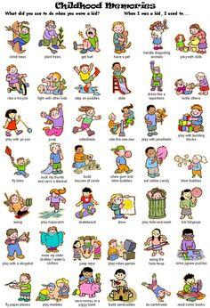 เรียนภาษาอังกฤษ ความรู้ภาษาอังกฤษ ทำอย่างไรให้เก่งอังกฤษ  Lingo Think in English!! :): คำศัพท์ภาษาอังกฤษน่ารู้เกี่ยวกับ Childhood Memorie...