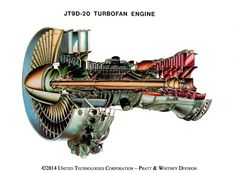 """""""The Most Fascinating Machines"""": How Jet Engines Work Woodward Governor, Thermal Energy, Aerospace Engineering, Jet Engine, Boeing 747, Concorde, Air Show, Cutaway, Aviation"""