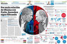 Obama, Putin y el espionaje masivo