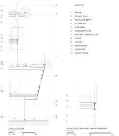Gallery of Corujas Building / FGMF Arquitetos - 54