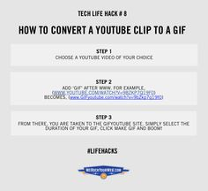 How to Make An Animated Gif In 3 Easy Steps