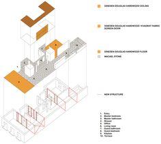 Schneider Colao Architects . Orfila Flat . Madrid (10).gif (1000×896)