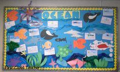 bulletin boards for classrooms | Animal Bulletin Board Ideas