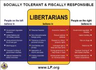 Campaign Resources | Libertarian Party  #LibertarianParty  For gift bags?