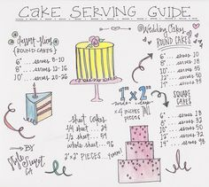 Cake Serving Guide- Style Sweet CA