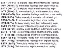Here is a quick description of the cognitive functions or main ways that the MBTI personality types differ in how they think and experience the world. Meyers Briggs Personality Test, Enfj Personality, Personality Psychology, Psychology Quotes, Infj Mbti, Entp, Mbti Functions, Myers Briggs Personalities, Coaching Quotes