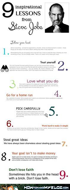 9 bài học từ Steve Jobs:  1. Lắng nghe trái tim  2. Tin vào bản thân  3. Yêu thích những gì bạn làm  4. Theo đuổi mục tiêu lớn  5. Lựa chọn cẩn thận  6. Đơn giản tối đa  7. Học những ý tưởng tuyệt vời  8. Tiền không phải là tất cả  9. Đừng nản lòng