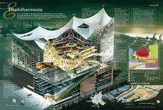 infografik Elbphilharmonie