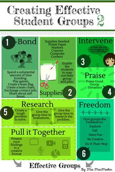 Creating Effective Student Groups Infographic