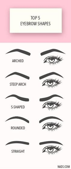 Top 5 Eyebrow Shapes. Are your eyebrows arched, or rounded? Find your shape or try them all with Nad's Facial Wand Eyebrow Shaper, easy no-heat eyebrow waxing right at home. by daphne