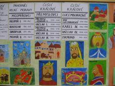 Čeští králové 1 Apps For Teachers, Elementary Science, 9 And 10, Toddler Girl, Homeschool, Kids Rugs, Teaching, Education, Crafts