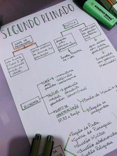 HISTÓRIA | Segundo Reinado •MAPA MENTAL School Notes, School Fun, Creative Notebooks, Notebook Organization, Studyblr, Cute Notes, Study Hard, Anatomy And Physiology, Study Notes