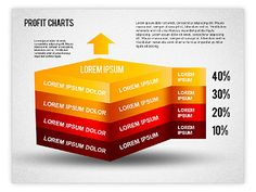 Collection of layered Profit Charts http://www.poweredtemplate.com/powerpoint-diagrams-charts/ppt-stage-diagrams/01483/0/index.html