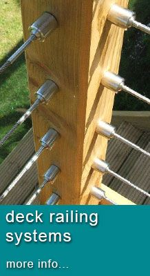 Cable Railing in 3 Easy Steps!- DIY stainless steel cable decking ...