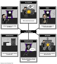 """The Raven by Edgar Allen Poe - Literary Elements: Help your students identify the literary elements found in """"The Raven"""" by creating a Spider Map Teaching Poetry, Teaching Social Studies, Edgar Allen Poe, Edgar Allan, 8th Grade Reading, Too Cool For School, School Stuff, Middle School, High School"""