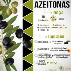 Beneficios das Azeitonas para a Saúde