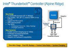 El nuevo puerto Thunderbolt 3 moverá datos a40Gbps