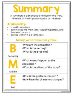 These reading anchor charts are great to help teach your upper elmentary students all about summary and other important reading skills. They are a huge time saver for teachers and are a great resource to add to students interactive reading journals. 6th Grade Reading, 4th Grade Writing, Teaching Writing, Teaching Aids, Fourth Grade, Third Grade, Reading Workshop, Reading Skills, Reading Books