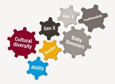 RH DO MORENO: CHEGOU: 5 gerações trabalhando juntas! E agora?