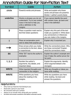 Annotating text the reading specialist pinterest annotating annotating text made easy step by step annotating and close reading instruction ccuart Gallery