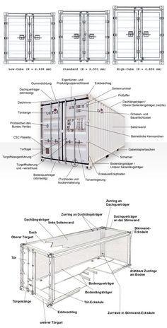 Shipping Container Plans, Wohnraum Ideen.... | So Was Will Ich Auch |  Pinterest | Container, Wohnraum Und Container Häuser