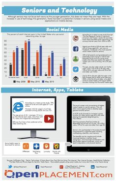 Seniors and Technology #infographic