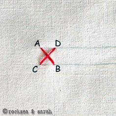 Cross Stitch Instructions