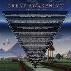 Numerology Spirituality - The Great Awakening is here. Get your personalized numerology reading Great Awakening, Spiritual Awakening, Spiritual Wisdom, Spiritual Stories, Spiritual Path, Spirit Science, New World Order, Cartography, Learn To Read