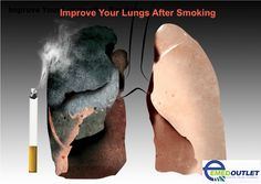 Some of your body parts have an incredible ability to repair themselves. Here& how you can help them and prevent future health problems. Help Quit Smoking, Giving Up Smoking, Healthy Tips, How To Stay Healthy, Health And Wellness, Health And Beauty, Healthy Holistic Living, Healthy Living, Advanced Photoshop