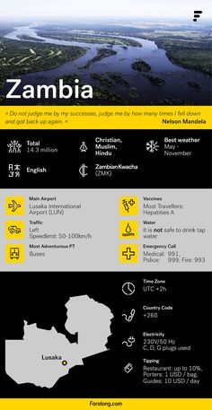 Fact sheet on Zambia. Good to know information before the trip.