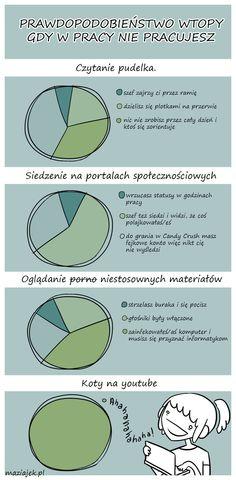 maziajek.pl » prawdopodobieństwo
