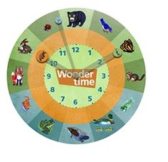 Tips For Teaching Kids Time Management Planning And Organization