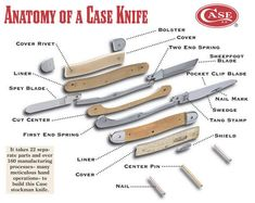 Anatomy Of A Case (XX) Knife | Flickr - Photo Sharing!