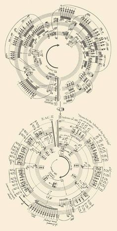 "Sheet Music for George Crumb, ""Makrokosmos"" But with the Intimate Enemy score"